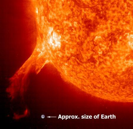 Solar flare size